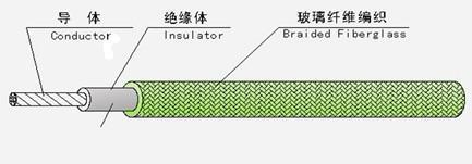 3075结构图.jpg
