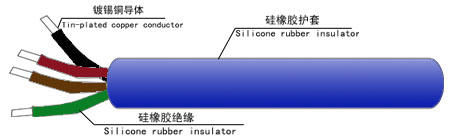 YGZ结构图.jpg