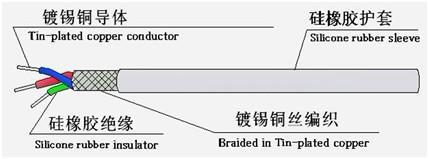 YGCP结构图.jpg